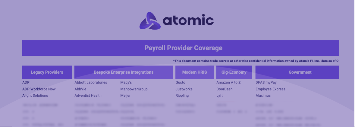 payroll provider coverage